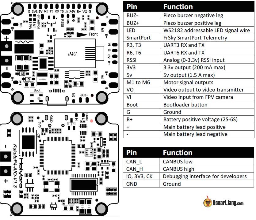 gps 4 pin wiring diagram
