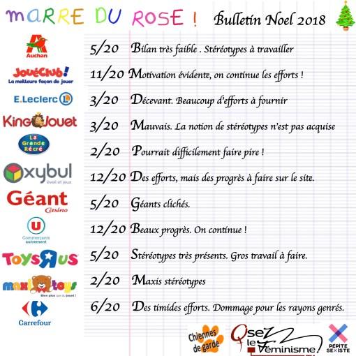 MARREDUROSE-Campagne2018-Classement