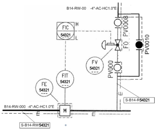 piping and instrumentation diagram standards