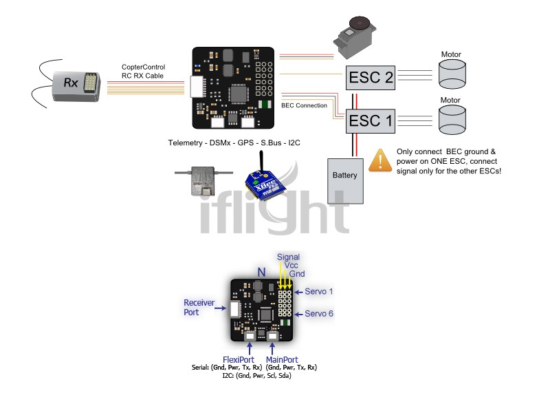 gps charger wiring diagram