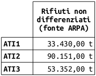 201407_discarica_dati_ati2_arpa-1