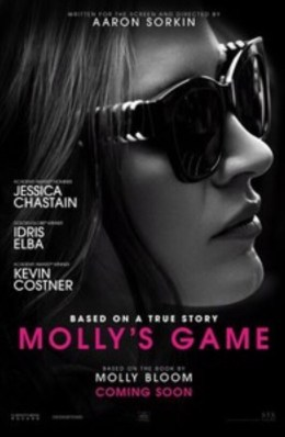 Will Molly's Game be Released on Netflix? Netflix Release Date?