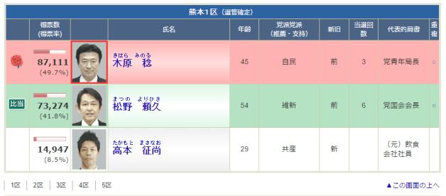 スクリーンショット 2015-08-30 20.01.41