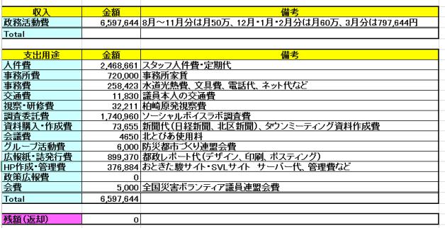 スクリーンショット 2015-08-11 19.54.55 (2)