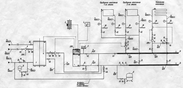 cx 7 Schema moteur