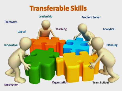 transferable skills list for resumes