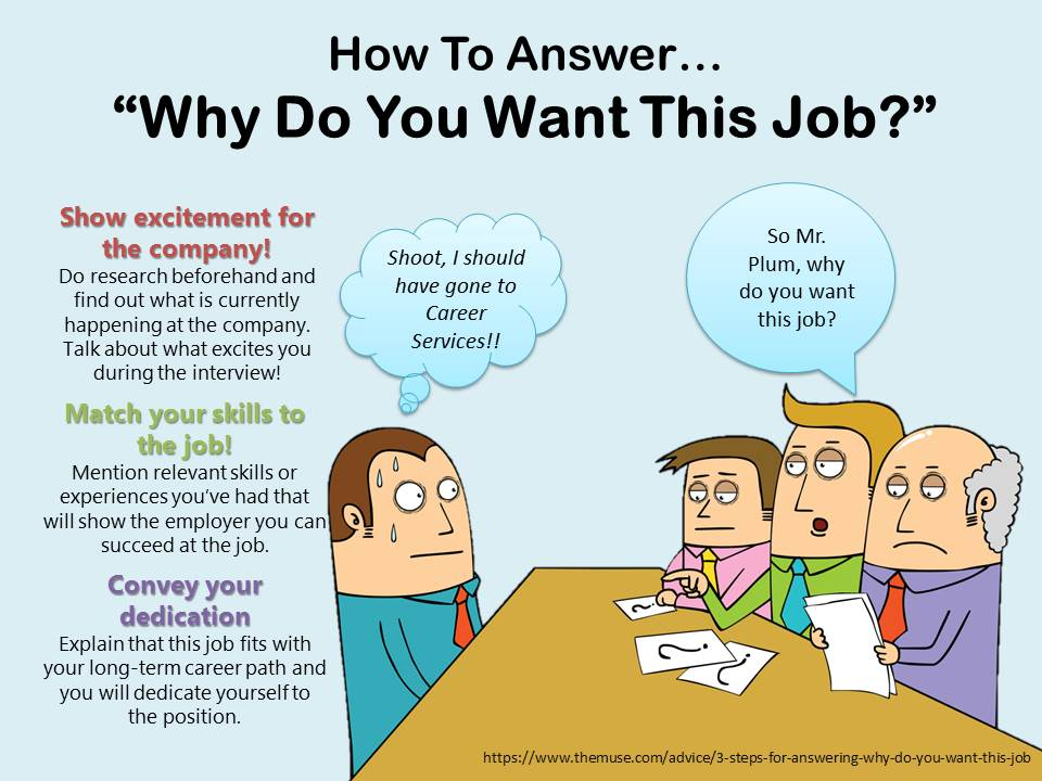 tough interview questions Oakland University Career Services - why do i want this job