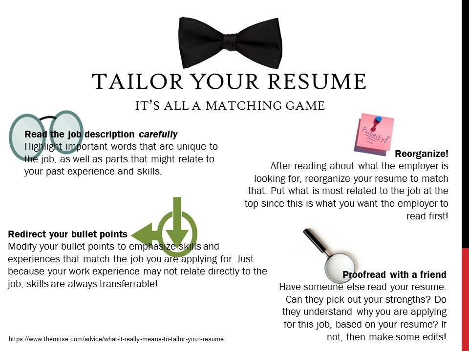 Tailor Your Resume Oakland University Career Services