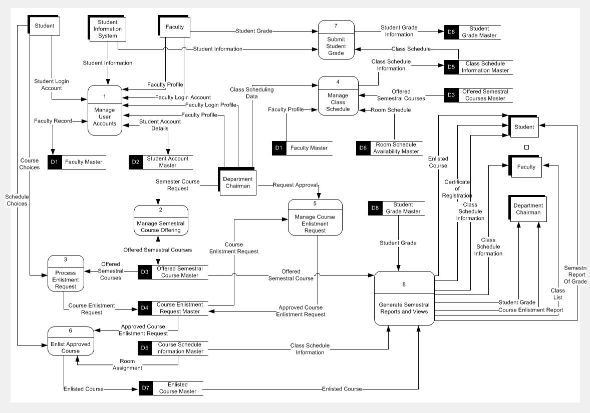 microsoft visio context diagram