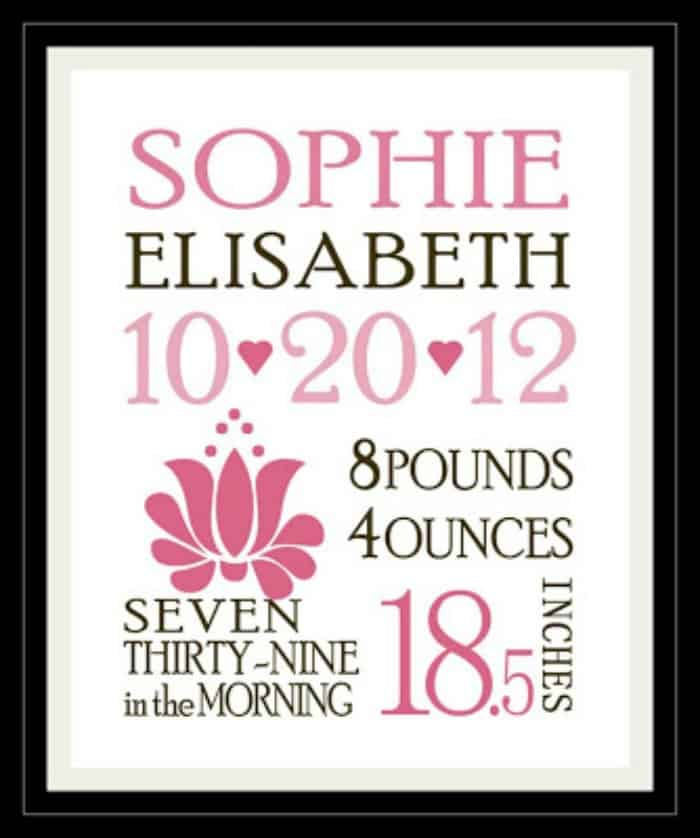 5 Places To Find Downloadable Birth Announcement Templates - Our