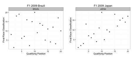 brazilVsJapan