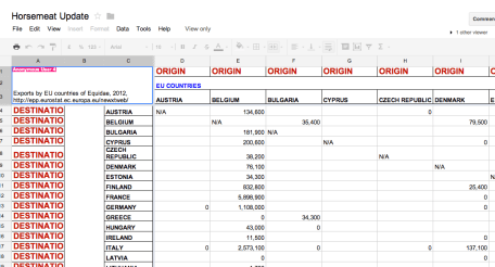 Guardian Datablog horsemeat importexport data