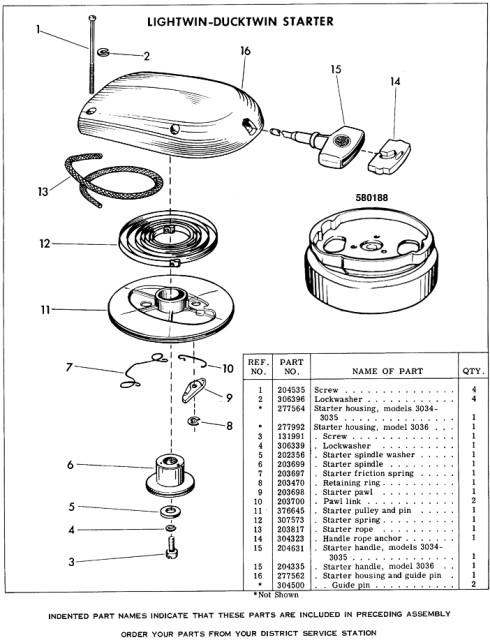 boat wiring basics