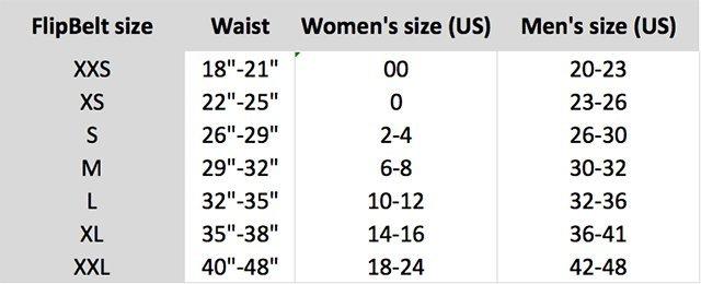 What Size Flipbelt Should I Get?