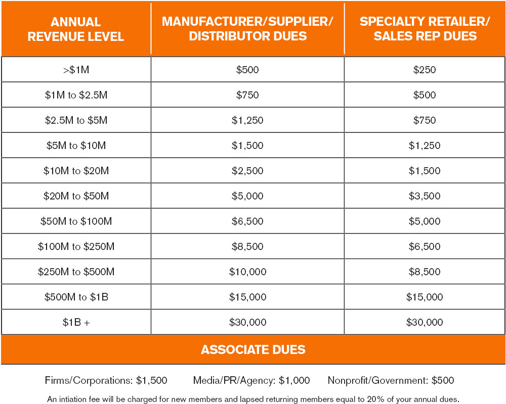 Pricing - Outdoor Industry Association - product pricing calculator