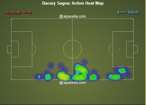 sagna heat map
