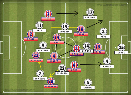 Atletico - Real