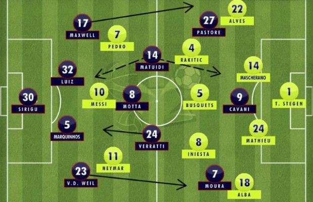 PSG Barca Tactics FI