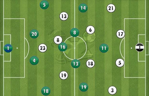Northern Ireland 0-1 Germany