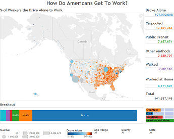 How Do Americans Get To Work Featured