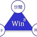 ビジネスの3つの成果