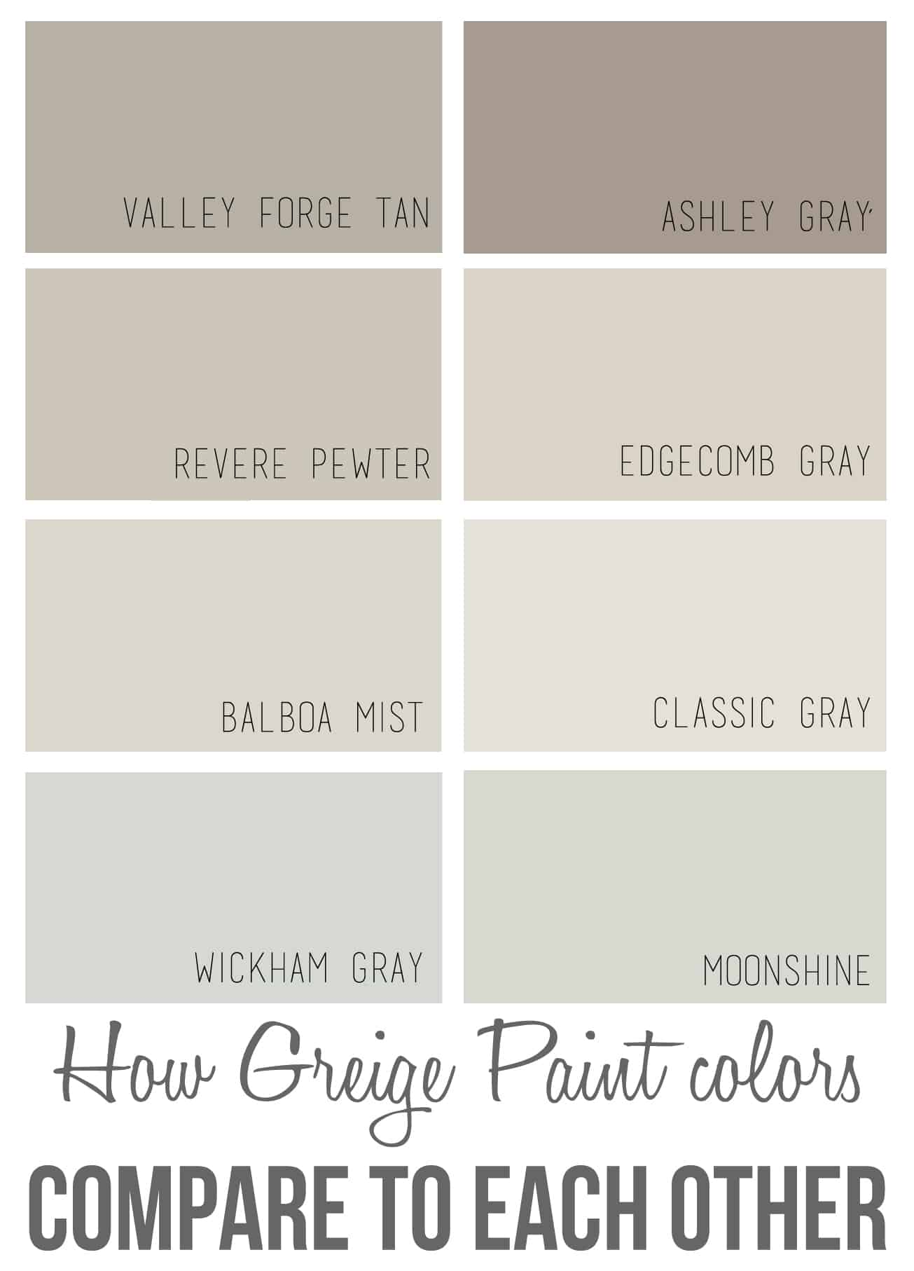 Best Benjamin Moore Gray Colors How Greige Colors Compare To Each Other