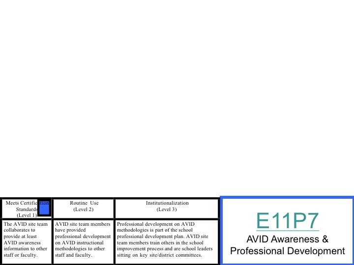 Certification Documents OVHSAVID - avid tutorial request form