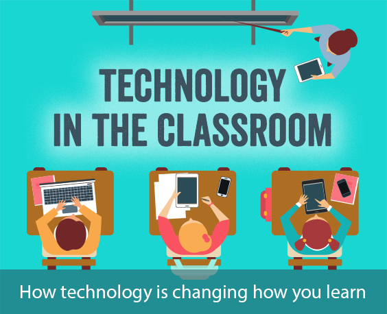 Tech Overload? Let\u0027s talk about technology in the classroom! - Owl