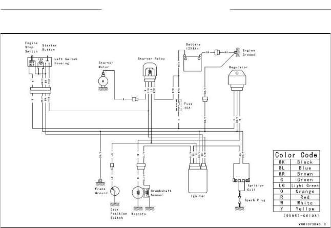 need super pocket bikes wiring diagram