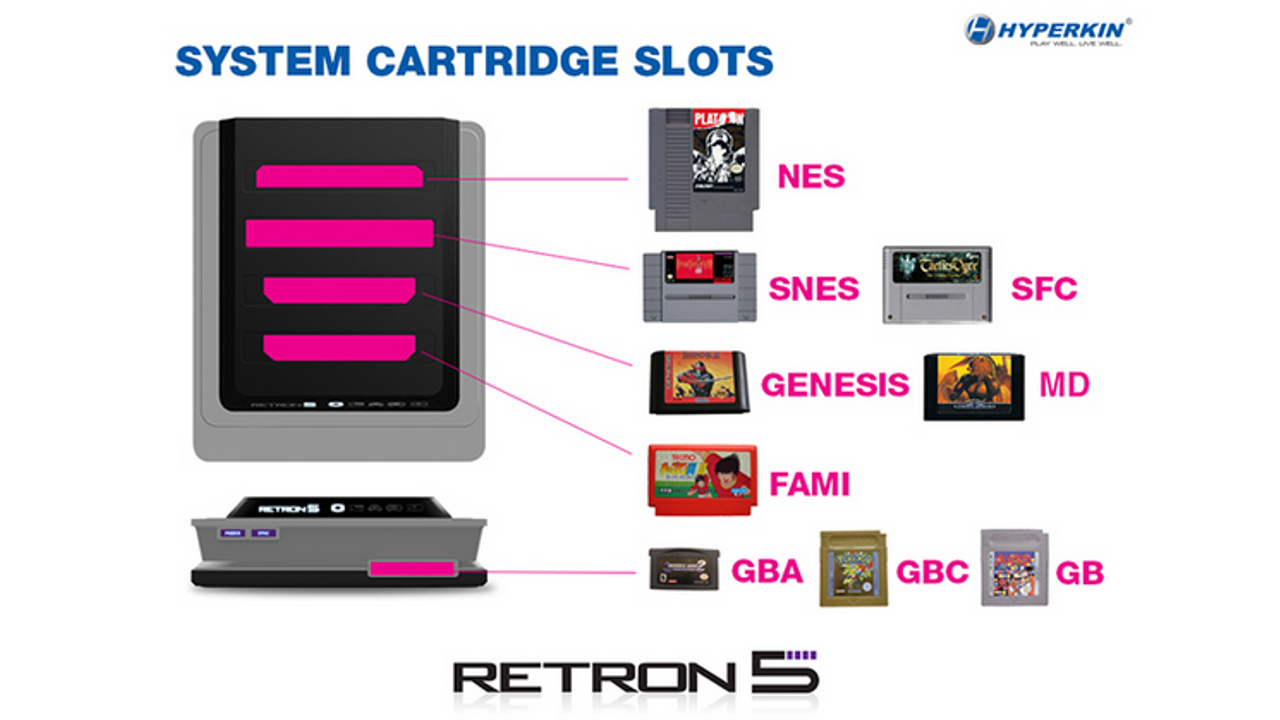 Retron 5 Adapter Master System Retron 5 Console Plays Nes Snes Genesis And More For 99