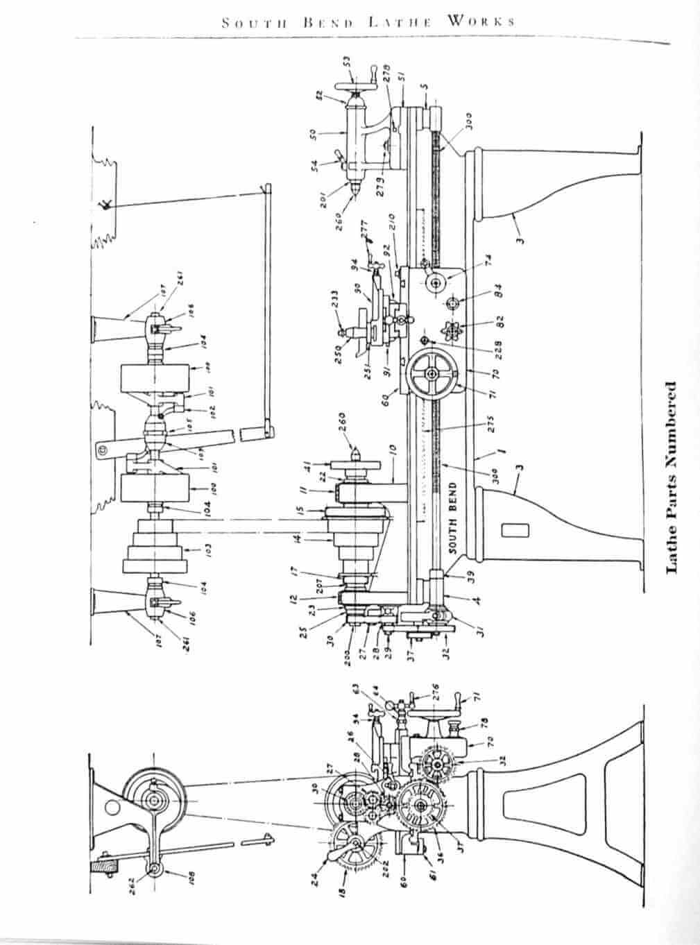 woodworking wood lathe parts diagram pdf