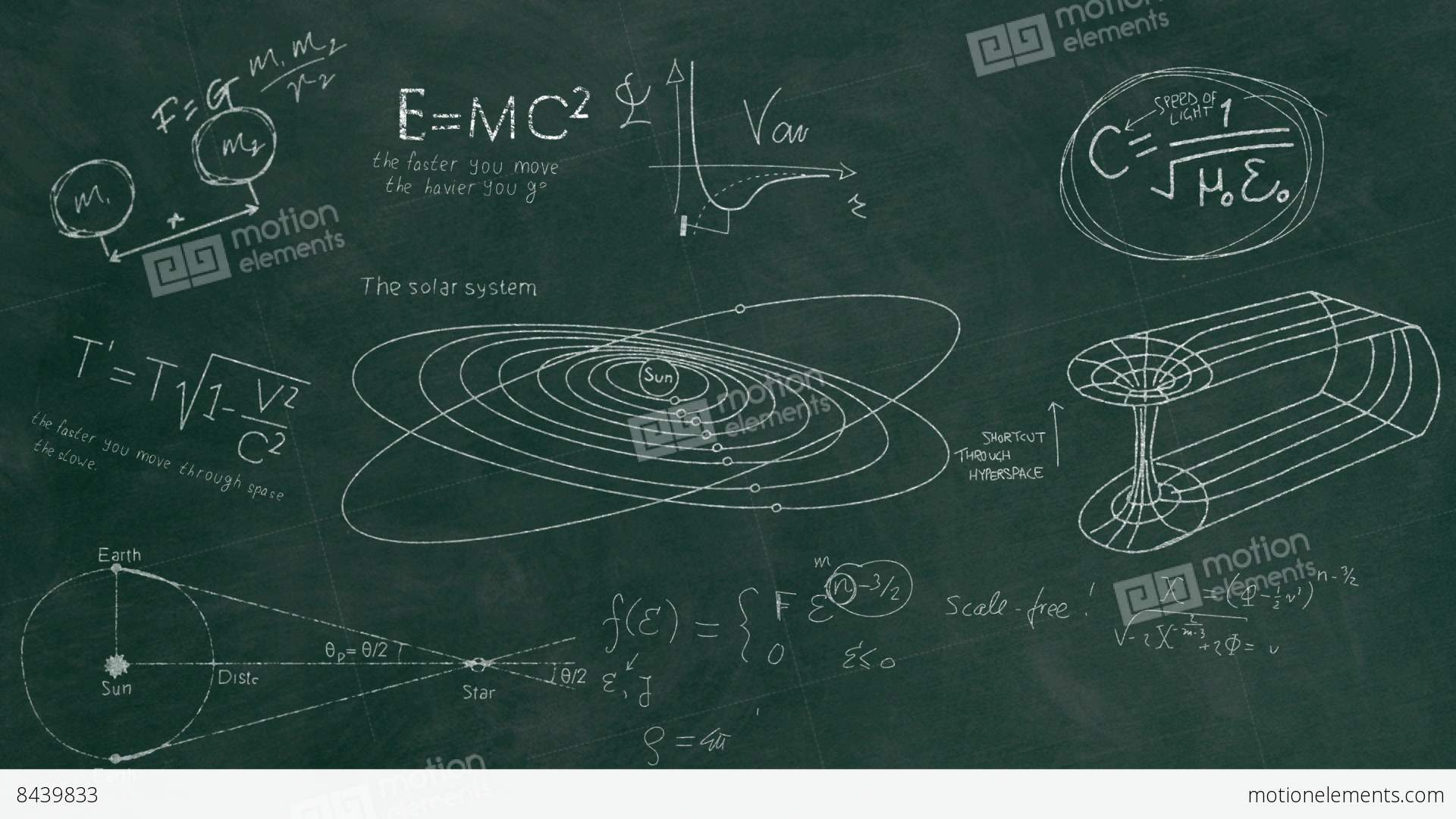 Cute Minimalistic Wallpapers Science Equations Chalkboard Green Stock Animation 8439833