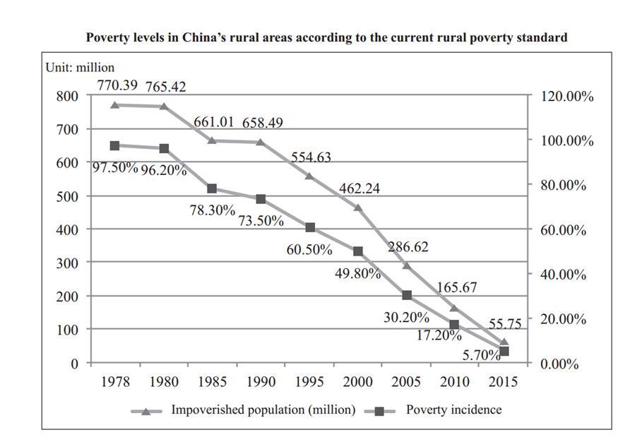 Society - China - English_CCTV - English_CCTV