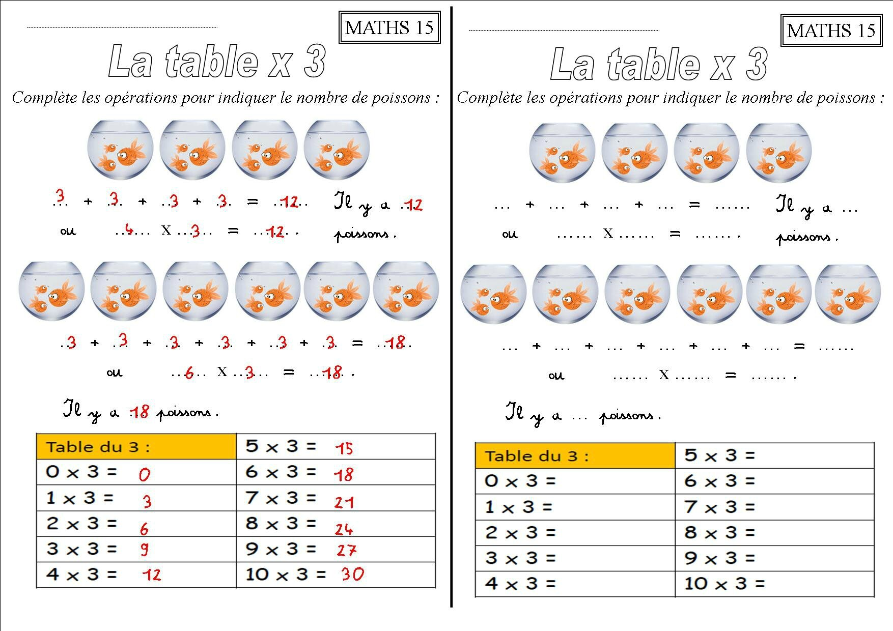 Jeu Table De Multiplication Ce1 Les Tables De Multiplication Ce1 X 2 X 3 X 4 X 5 X 10 La