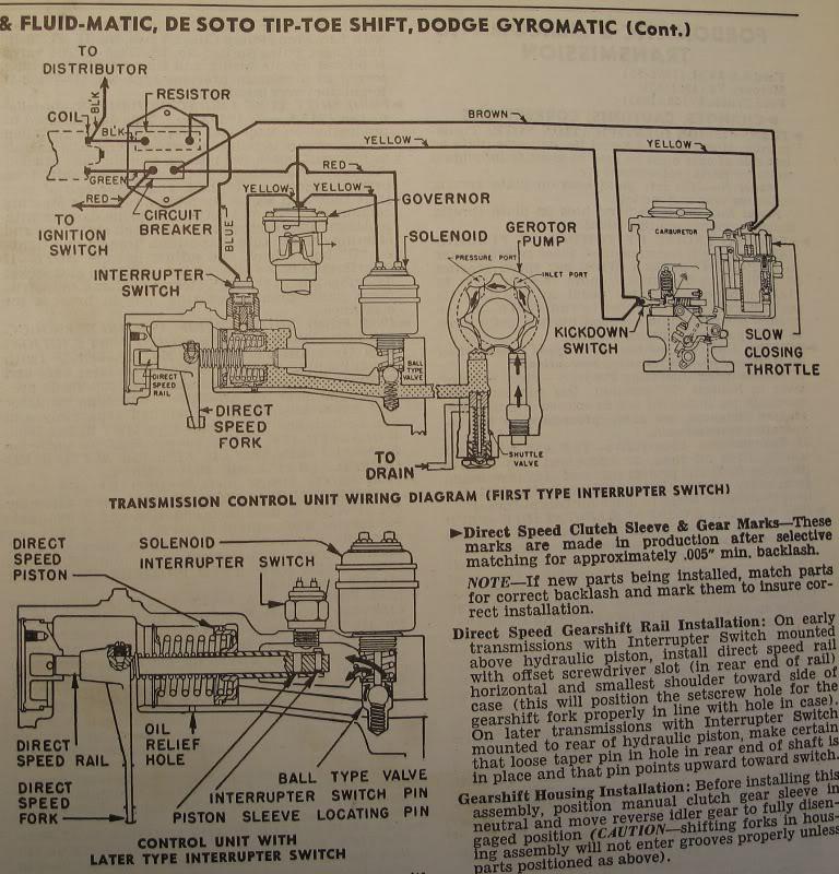 1947 DeSoto Wiring Diagram - P15-D24 Forum - P15-D24 and Pilot