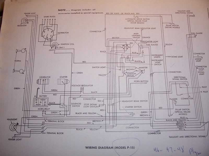 1941 Dodge Wiring Diagram Index listing of wiring diagrams