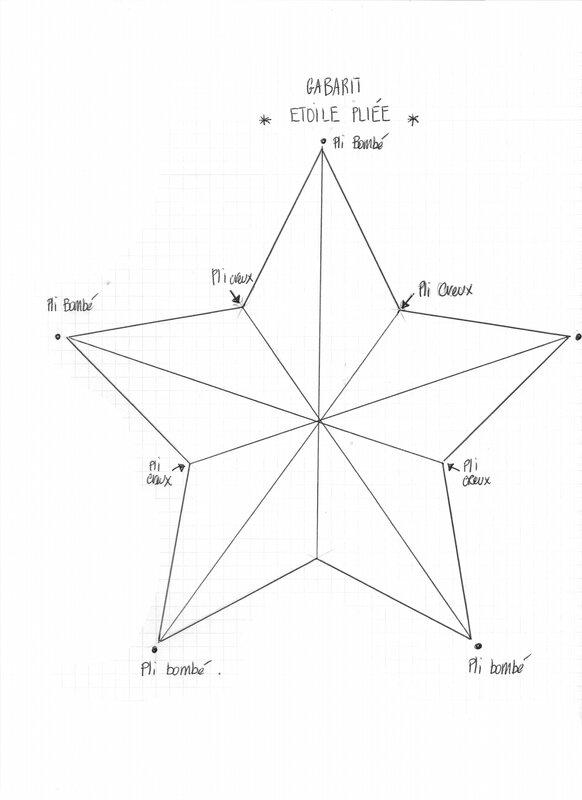 coussins avec étoile - Buscar con Google αστερι 2 Pinterest