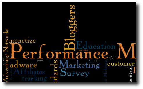 performance-marketing-bloggers-survey-wordle-featured