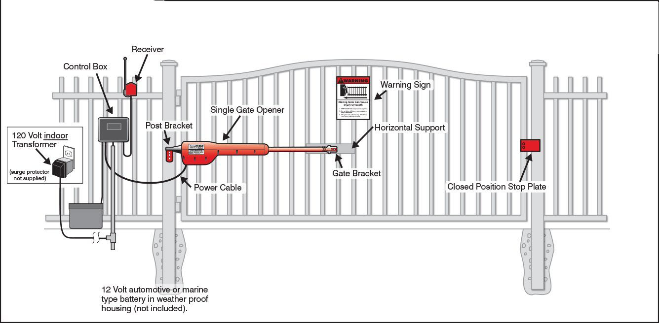 Automatic Gates Openers Residential Selecting The Right Automatic Gate Opener For You