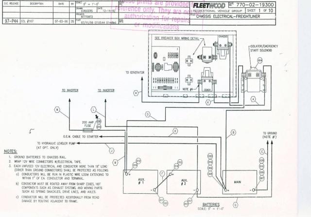 allegro open road wiring diagram