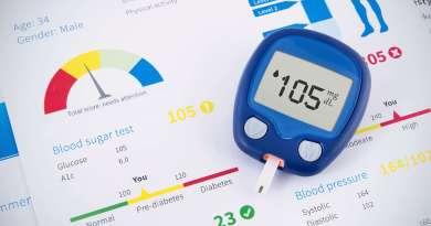 Prediabetes: Signs, Tests & Treatment Options