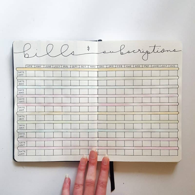 30+ Super Trackers For Your Planner Daily, Monthly, Yearly Page