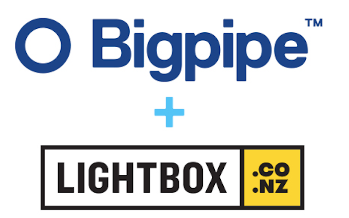 Bigpipe and Lightbox, a match made in cyber heaven.