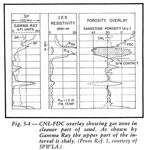 1994 gmc 3500 vss wiring diagrams