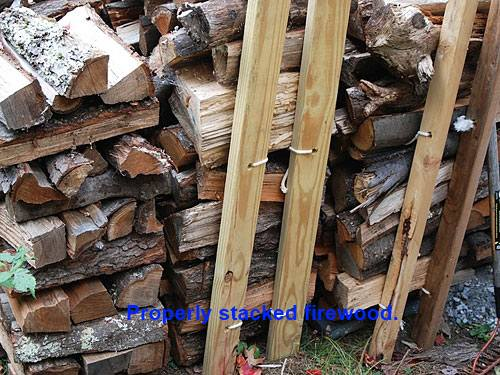 Dan\u0027s Firewood chart