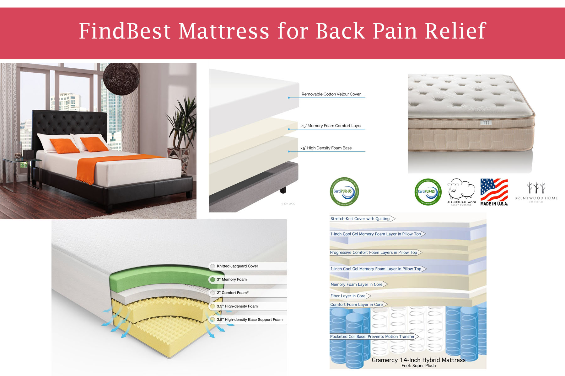 What Kind Of Mattress Is Good For Back Pain Best Mattress For Back Pain Relief