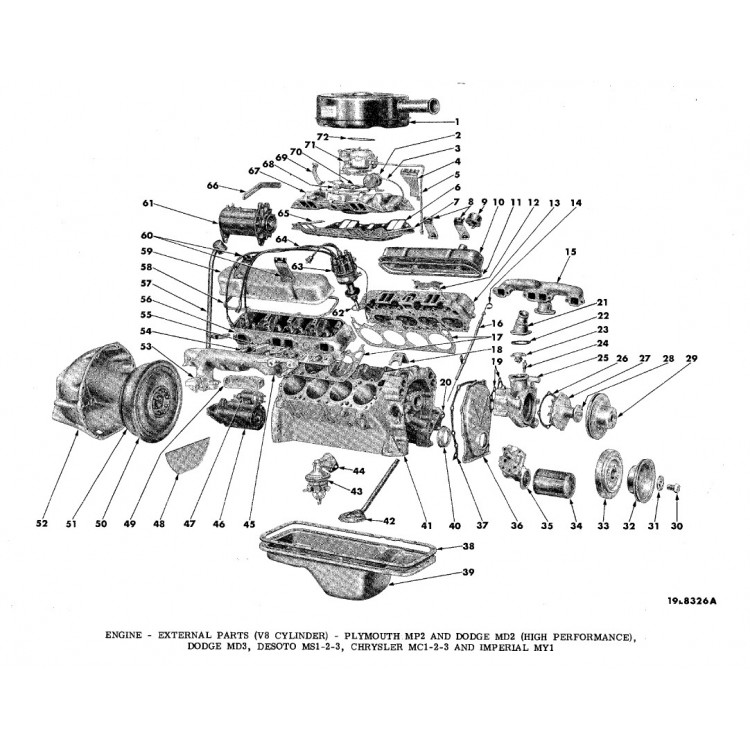 muscle car engine diagram
