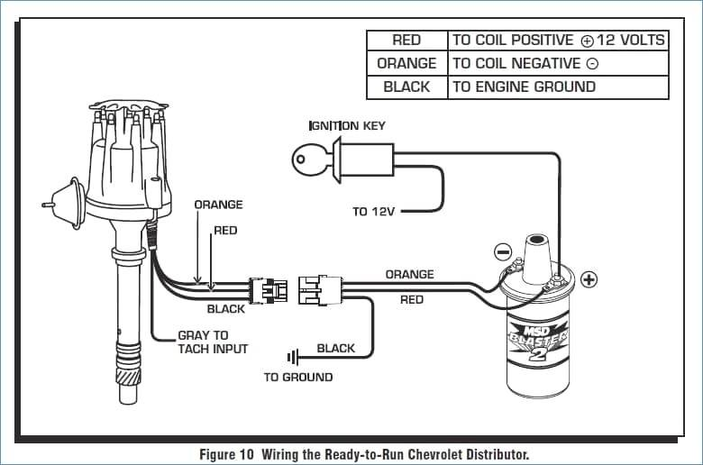 ready to run distributor wiring diagram