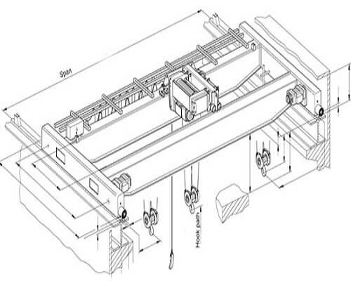 cantilever bridge diagram cantilever bridges