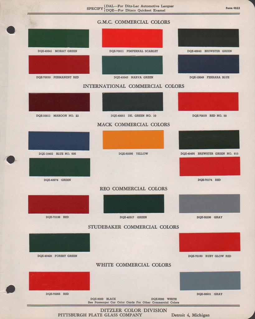 Dupont powder coating color chart image collections free any imron color chart image collections free any chart examples ppg powder coating color chart images chart nvjuhfo Image collections